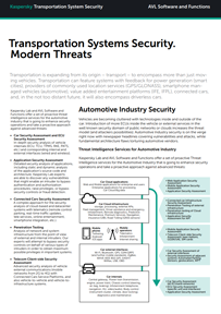 Transportation Systems Security: Moderne Bedrohungen