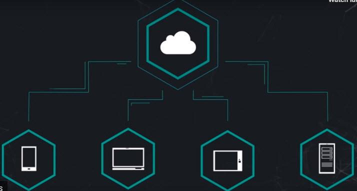 content/de-de/images/repository/isc/2019-images/Endpoint-Device-Vulnerability.jpg