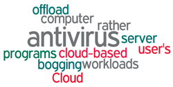 content/de-de/images/repository/isc/cloud-antivirus-definition-5060.png