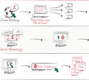 content/de-de/images/repository/smb/is-your-business-secure-infographic.jpg