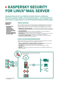 Kaspersky Security for Mail Server – Datenblatt